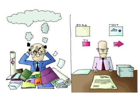 Стандартизация бизнес процессов компании
