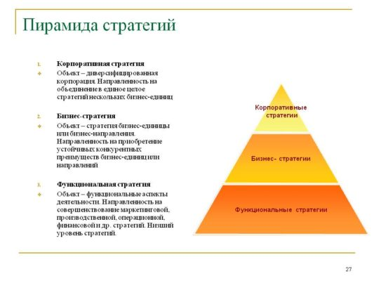 Бизнес-стратегия