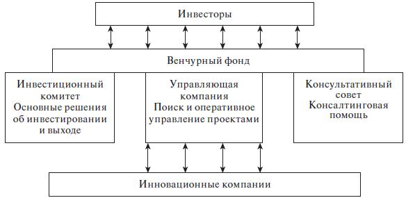 Схема функционирования