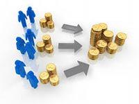 Внешние и внутренние источники финансирования