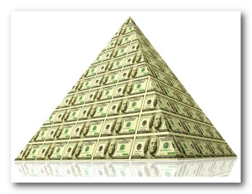 Функции корпоративных финансов