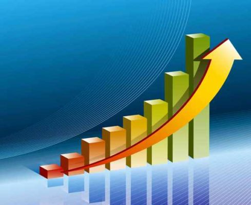 Индекс доходности инвестиций