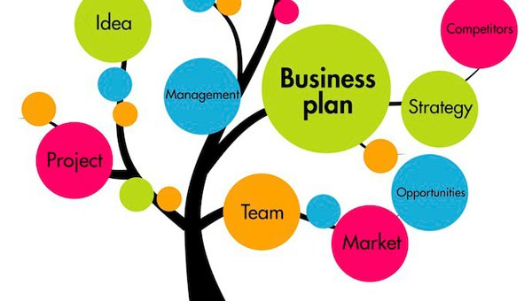 Как правильно написать бизнес-план