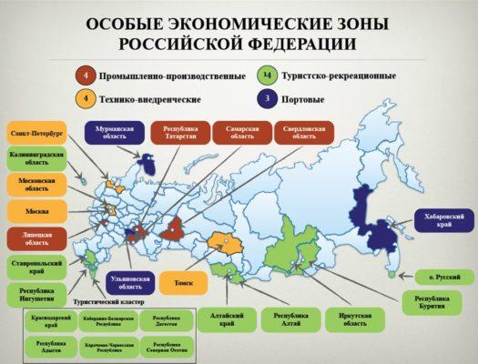 Особые экономические зоны (ОЭЗ)