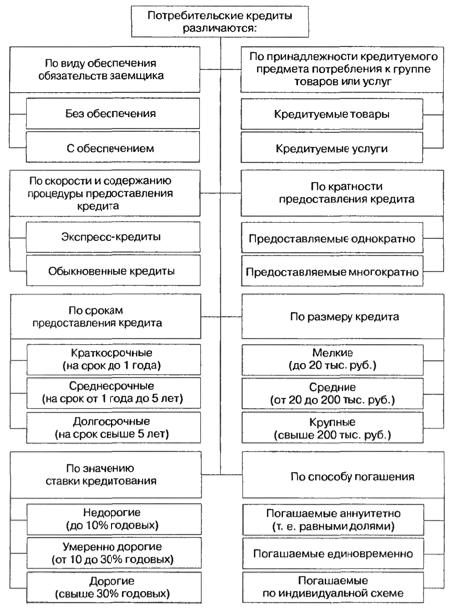 Банки кредит без справки о доходах по паспорту ярославль
