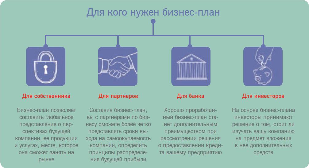 связи бизнес-план малого копировального центра сцены