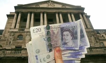 Банковские займы