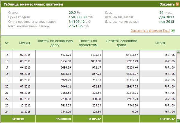 мтс оплата с банковской карты без комиссии домашний интернет