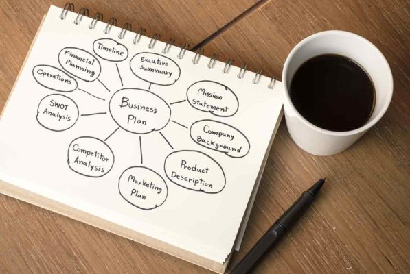 Бизнес планирование