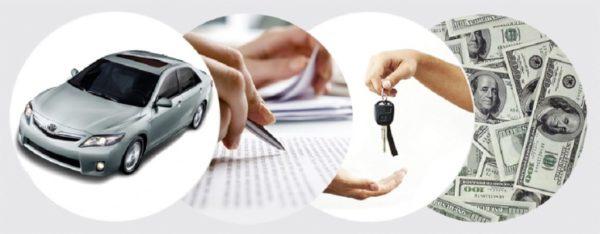 Схема автокредитования