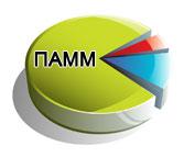 Изображение - Как заработать 200 тысяч рублей pamm-shet-eto