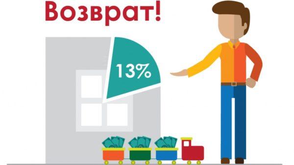 Возврат 13% для работающих пенсионеров