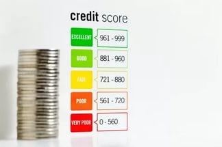 Кредитный скоринг