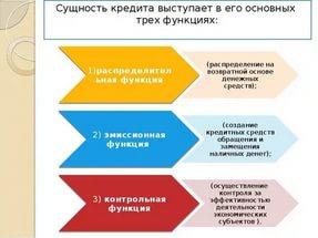 хоум кредит финанс банк официальный сайт