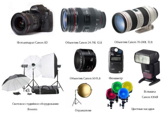 Оборудование для фото бизнеса