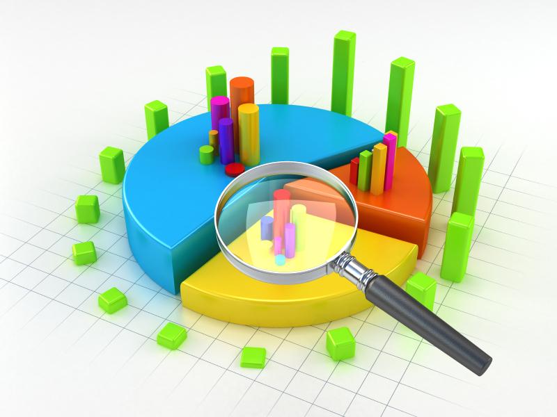 исследования рынка